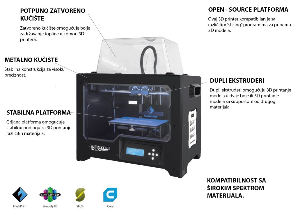 Flashforge creator pro - 3D printer - Hrvatska