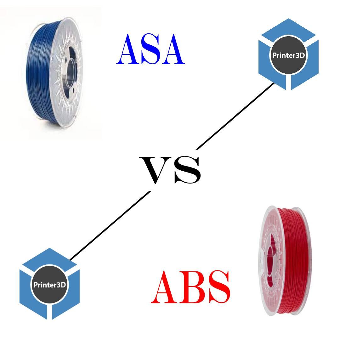 ASA ili ABS